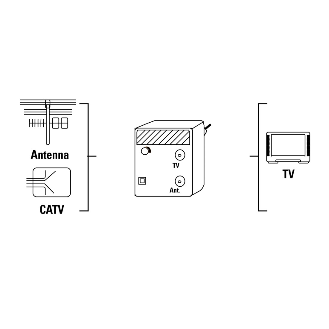 stx High-Res Line Drawing - Hama, Amplificateur large bande/CATV, 20 dB, réglable